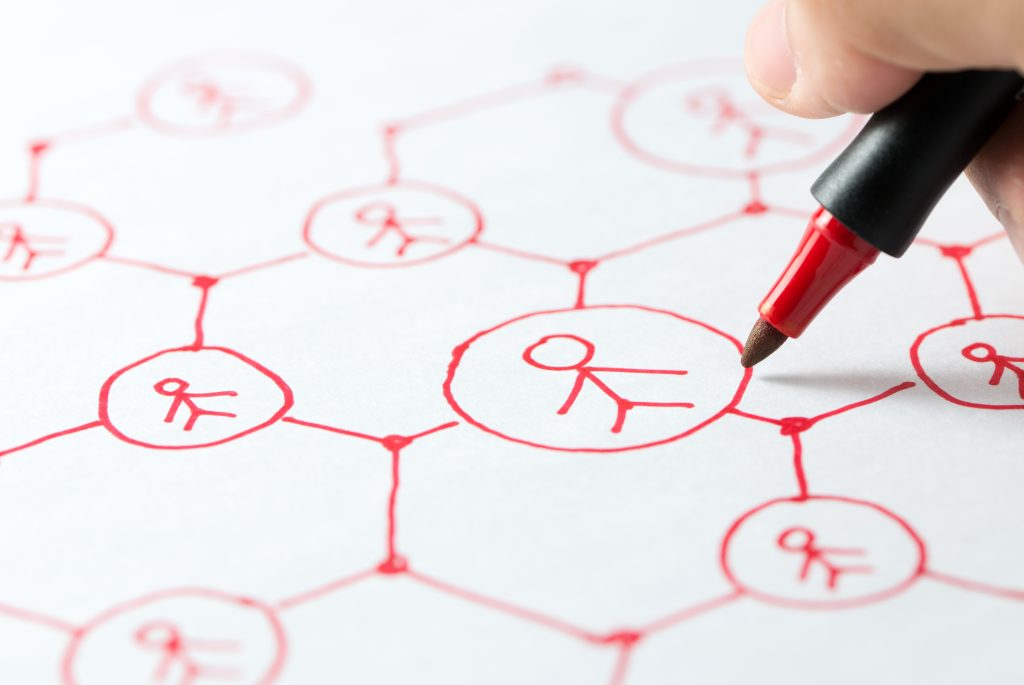 estrategias de marketing multinivel